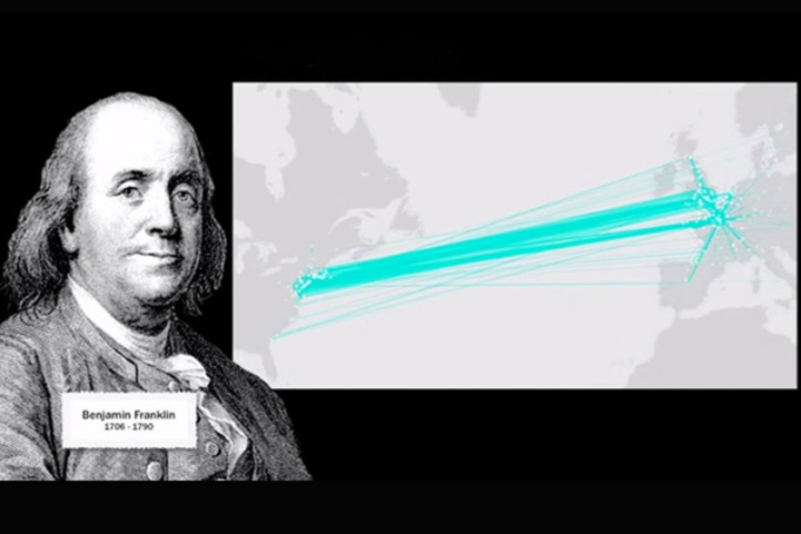 Visualization of Franklin correspondence